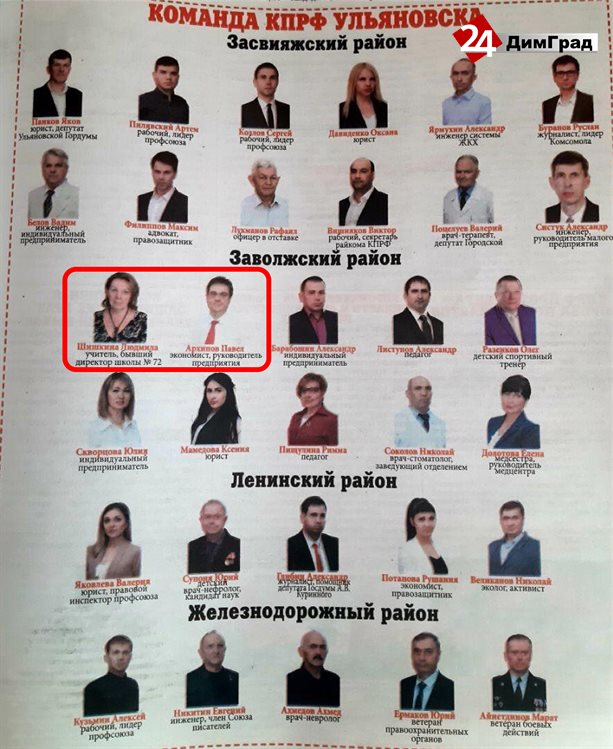 Кпрф список и фото кандидатов
